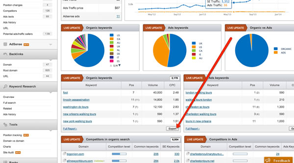 SEMRush-Demo_Free-tours-by-foot_organic-keywords